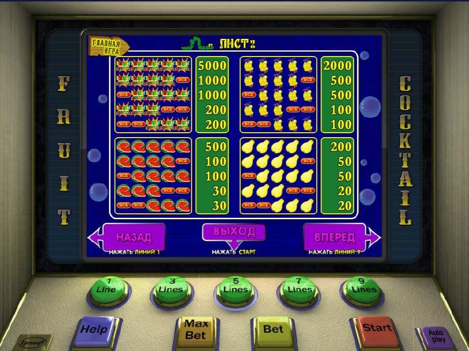 fruit cocktail игровой автомат играть
